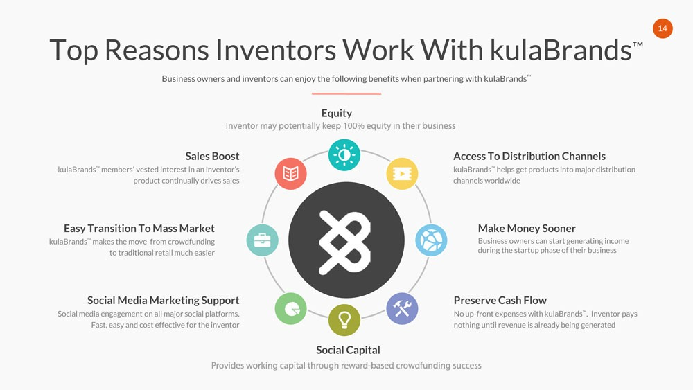Top,Reason,Inventors,Work,With,KulaBrands
