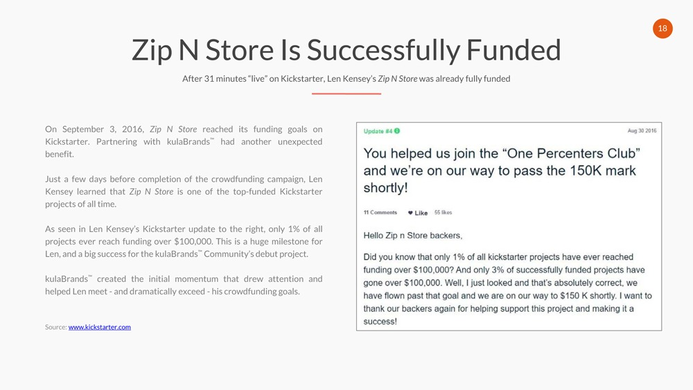 Zip,N,Store,Successfully,Funded